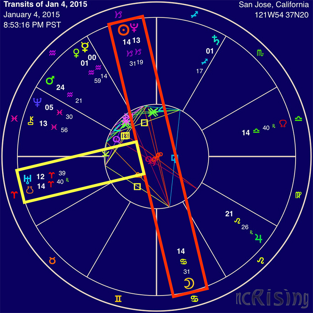 full moon opposing pluto t-square with uranus