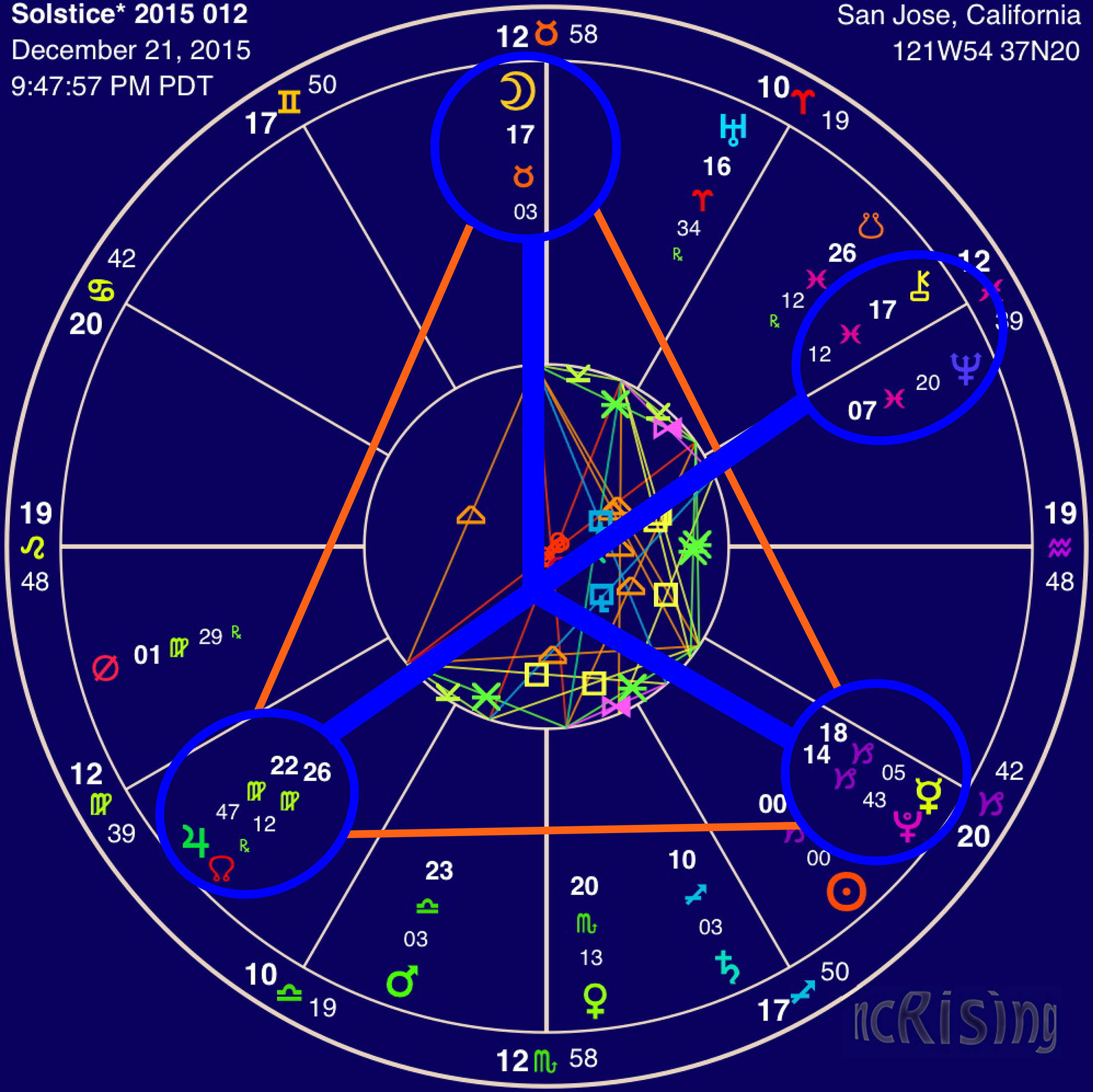 image of 2015 December Solstice chart with Peace Sign configuration