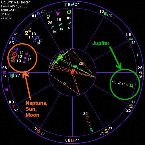 moon and jupiter alignment - photo #33